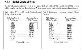 plc wiring diagram guide plc wiring basics wiring diagrams Ethernet Cable Wiring Diagram Guide cat5 ethernet cable wiring diagram on cat5 images free download plc wiring diagram guide cat5 ethernet USB to Ethernet Wiring Diagram