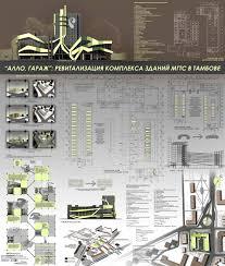 Курсовой проект page Архитектура и проектирование   Алло гараж Ревитализация комплекса зданий МГТС в Тамбове ·