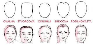 Riedke Vlasy Okamžité Riešenie Zahustenia Vlasov