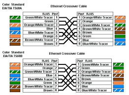 network wiring diagram b wiring wire diagram for ethernet cable ethernet wiring cross over cable gigabit ethernet cable wiring controller wiring diagram ethernet wiring cross over