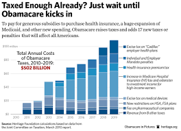 Obamacare Chart Chart Of The Week Obamacares 17 New Taxes