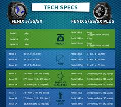 Garmin Wearable Comparison Chart Infographic Garmin Fenix 5 5s 5x Vs Fenix 5 5s 5x Plus