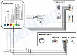 security camera wiring diagram sample wiring diagram hikvision camera wiring diagram security camera wiring diagram security camera wiring diagram unique beautiful ip camera wiring diagram wiring