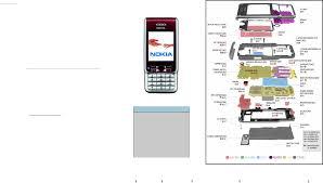 Schematics Nokia 3230 Rm ...
