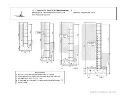 Small Picture Concrete Retaining Wall Footing Design Google Search Retaining