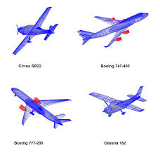 Aircraft Wing Design Aircraft Design World Of Aircraft Design