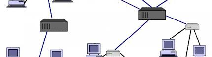 which is better a wired or wireless network discovernet which is better a wired or wireless network