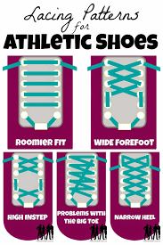 Shoelace Patterns New Lacing Your Running Shoes For Fit And Function