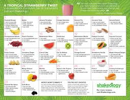 Shakeology Ingredient Chart Shakeology Recipes Amanda Civichino Fitness