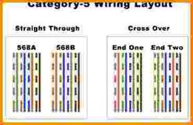 6 cat5 wiring diagram wiring outlets 6 cat5 wiring diagram