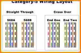 rj45 568b wiring diagram images rj45 cat 6 wiring diagram rj wiring diagram inline six diagrams schematics ideasdiagramcar