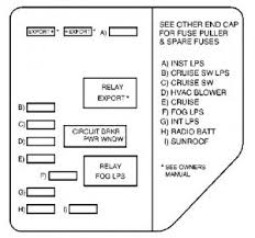 2002 oldsmobile bravada fuse box diagram wiring diagram for you • 2004 alero fuse box wiring diagram rh 7 3 restaurant freinsheimer hof de 2001 oldsmobile bravada fuse box 2002 oldsmobile bravada service awd light