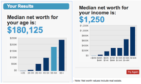 Net Worth By Age Chart A Net Worth Comparison How Do You Stack Up