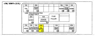 fuse box diagram for 1999 suzuki grand vitara wiring diagram load 1999 suzuki vitara fuse diagram wiring diagram expert fuse box diagram for 1999 suzuki grand vitara