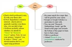 outstanding nursing dissertation topics nursing dissertation topics  dissertation help