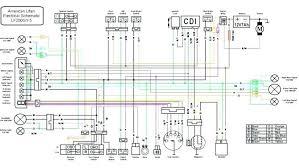 deer feeder wiring diagram wiring diagrams best vitacci atv wiring diagram wiring diagrams deer mineral feeders deer feeder wiring diagram