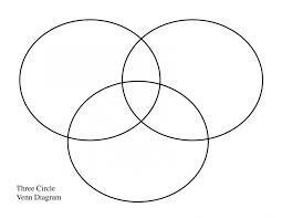 4 Circle Venn Diagram Template Venn Diagram 4 Circles Design Venn Diagram Download Venndiagram