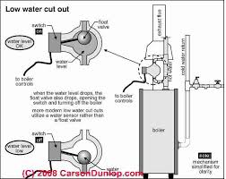 low water cutoff controls guide to lwcos on hot water heating low water cutoff valve schematic