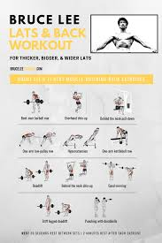 bruce lee lats and back workout routine