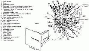 gmc fuse box diagram safari wiring for 1999 resize u003d665 2c382