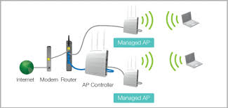 amped wireless proseries high power ac1750 wi fi access point wifi network diagram at Where Does The Connect Wireless Access Point Diagram