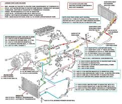 2004 audi 1 8t wiring diagram wiring diagram info radiator line diagram for 2003 audi 1 8t quattro wiring diagram load 2003 audi a4 cooling