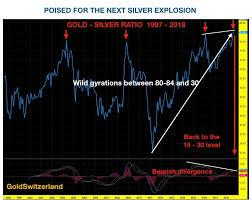 Global Debt Is A Pest That Must Be Eradicated Goldbroker Com