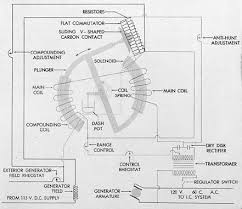 submarine electrical systems chapter 9 schematic diagram of i c motor generator voltage regulator rotary solenoid