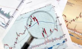 3 Of The Best Forex Charting Tools Talk Business
