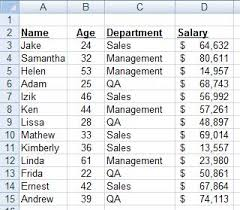 Sumif Function Examples For Excel
