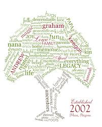 family tree designs for family reunions lillebarn new item  family tree designs for family reunions lillebarn new item typography family tree