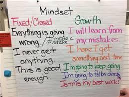 Growth Mindset Chart Hughes Sarah Growth Mindset