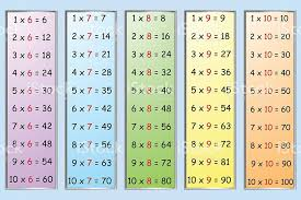 Multiplication Table 610 stock vector art 499497389 | iStock