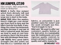 Temper Trap Eye Chart Shirt Would Your Fashion Bargains Pass The 30 Wear Test Daily