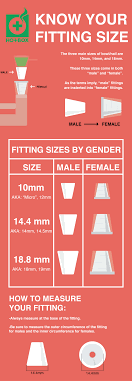 Know Your Bowl Size In Seconds Bong Bowl Sizes Quartz