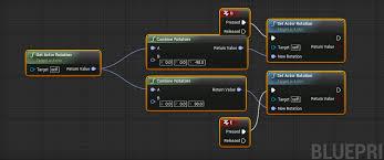 Simple Blueprint Simple Movement Blueprint Ue4 Answerhub