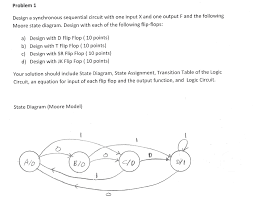 Flip Flops In Logic Design Solved Design A Synchronous Sequential Circuit With One I