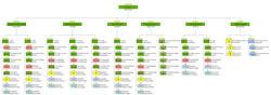 Pakistan Army Organization Chart Pakistan Army Wikipedia