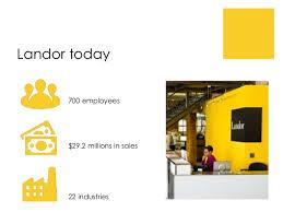 Branding Companies Landor Associates Case Study
