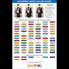Deluxe Master Cap Gown Tassel Hood Gradshop