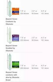 Small Condoms Size Chart How To Find Small Sized Condoms In India Quora