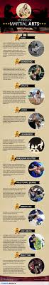 666 best images about Martial arts on Pinterest Martial arts.