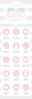 Budgeting For Wedding Budget Breakdown For A 10 000 Wedding