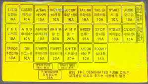 elantraclub elantra owner and enthusiast archive \u003e electrical 2002 hyundai elantra fuse box map at 2001 Hyundai Elantra Fuse Box Map