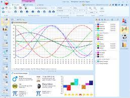 Biorhythms Calculator 2020 Software Free Biorhythm Charts
