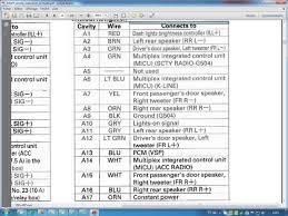 2003 honda crv radio wiring diagram wirdig readingrat net Honda Stereo Wiring Diagram 2003 honda crv radio wiring diagram wirdig 95 honda civic stereo wiring diagram