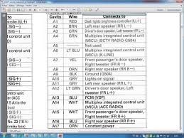 2003 honda crv radio wiring diagram wirdig wiring diagram wiring diagram for 2004