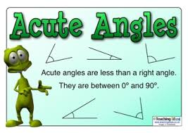Angl Es Angles Teaching Ideas