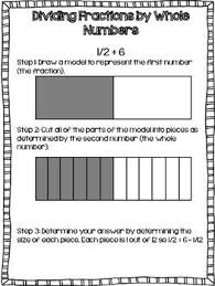 Dividing fractions, Fractions and Step by step on PinterestPosters that Show Step by Step how to Model Multiplying and Dividing Fractions with rectangle models
