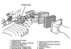similiar nissan throttle position sensor problems keywords sensor wiring diagram 2006 hyundai tucson throttle position sensor